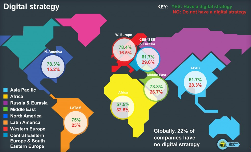 Digital-strategy-MAP