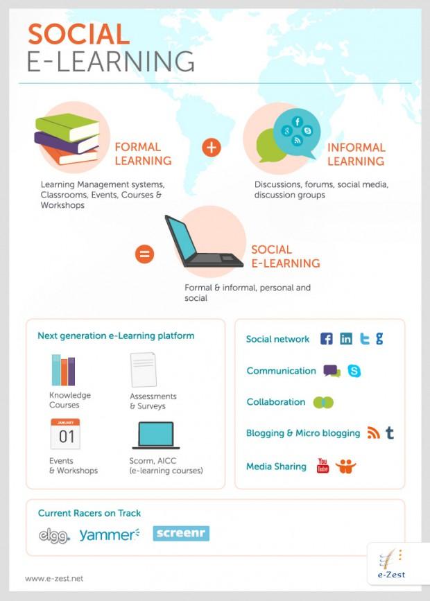 Social-e-learning_Potrait