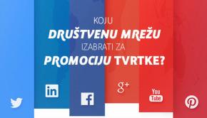 drustvene_mreze_promocija