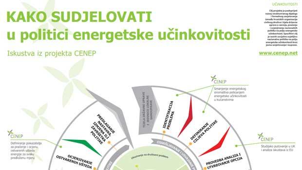 energetska-ucinkovitost