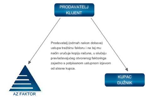faktoring_koncept2