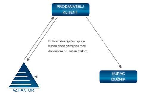 faktoring_koncept4