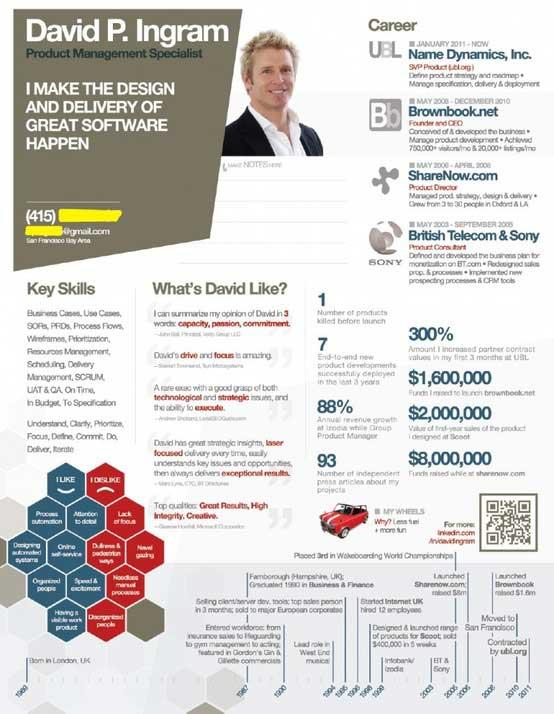 Napisite Zivotopis Infografikom Diy Ekonomski Portal