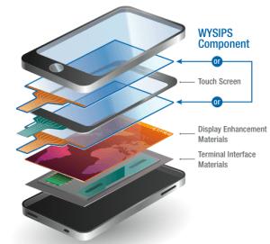 mobitel zaslon solarno punjenje