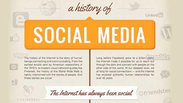 povijest_drustvenih_medija_infografika