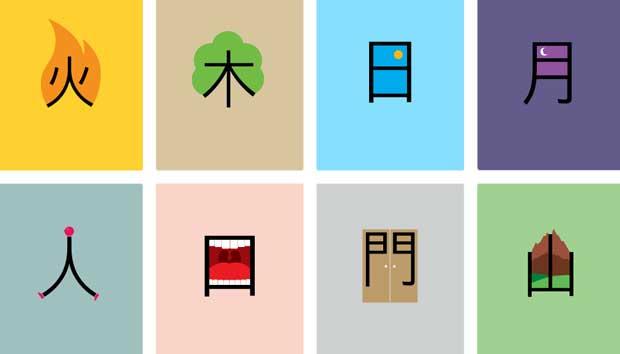 Chineasy simboli