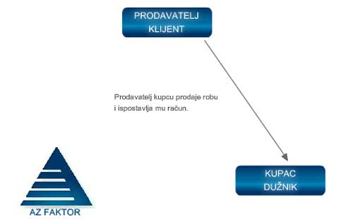 faktoring_koncept1