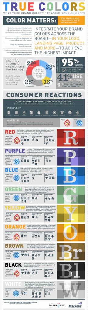 infografika boja branda