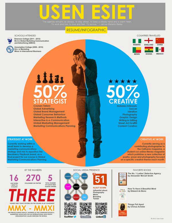 infografikaCV_7