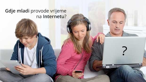 mladi-vrijeme-internet