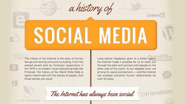 besplatno web mjesto za upoznavanje u društvenim mrežama izlazi s nekim 2 godine mlađim od tebe